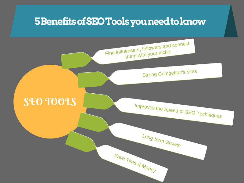 5 benefits of seo tools that you need to know