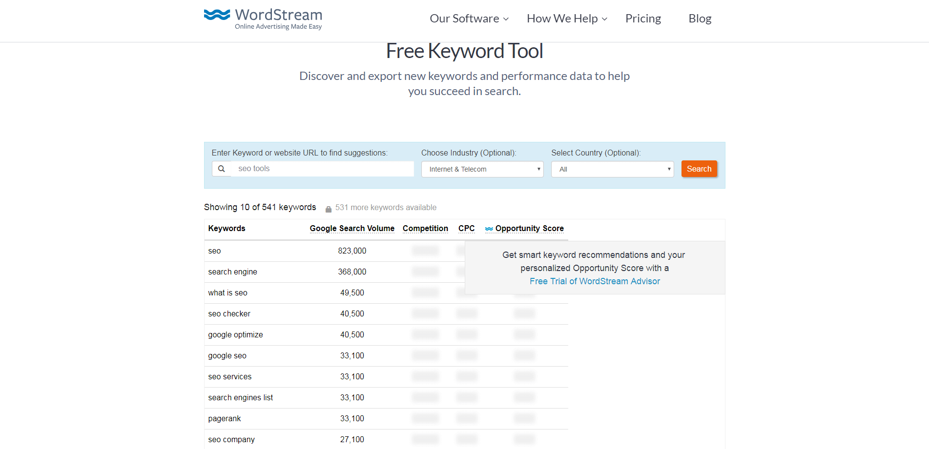 Top 21 Keyword Research Tools: Find your Best Keyword Tools